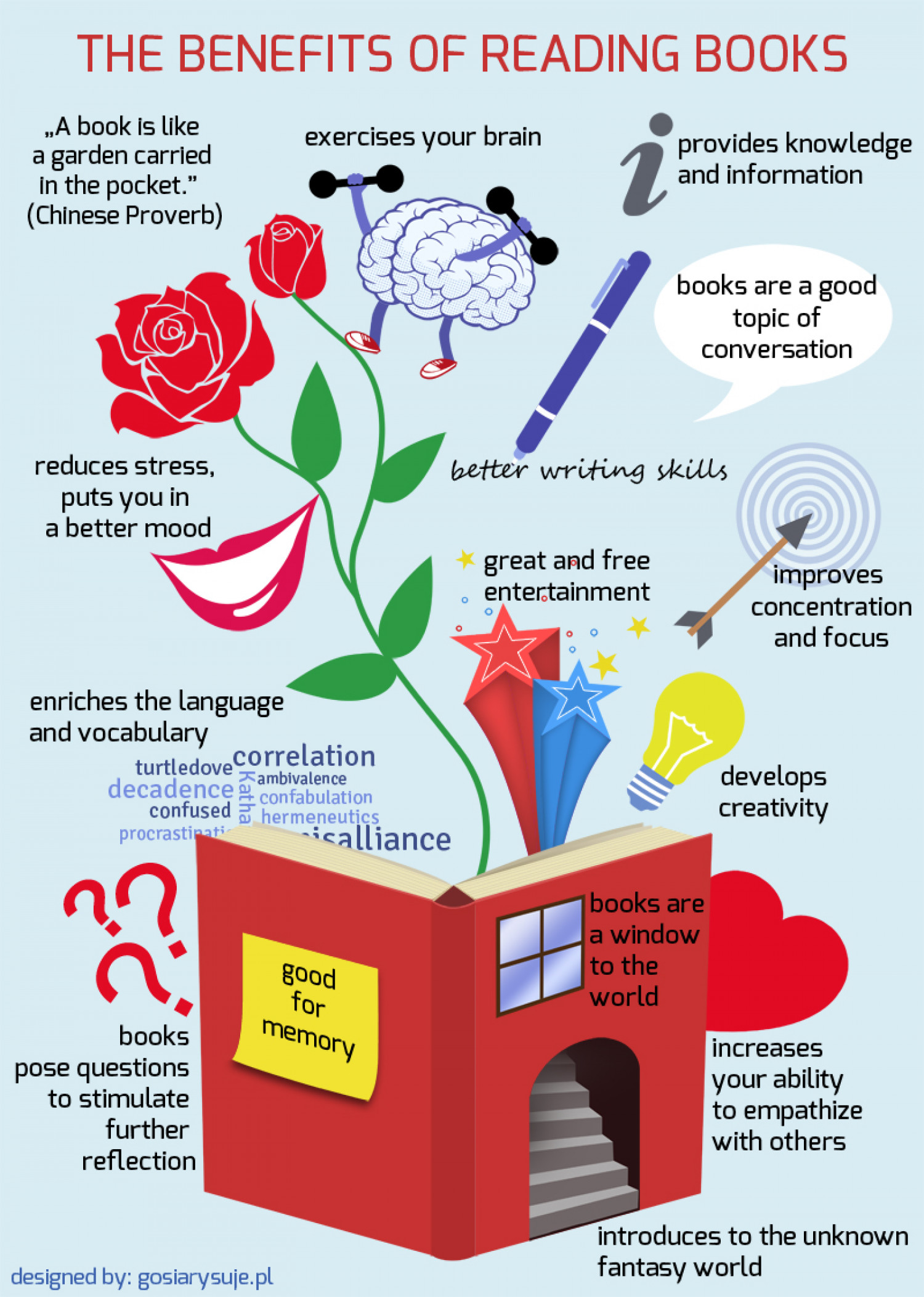 benefits of reading books ly benefits of reading books infographic