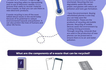 Benefits of Recycling E-waste Infographic