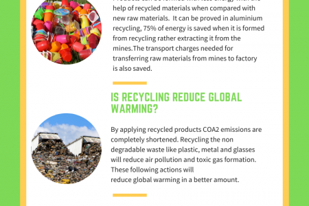 Benefits of recycling waste materials Infographic