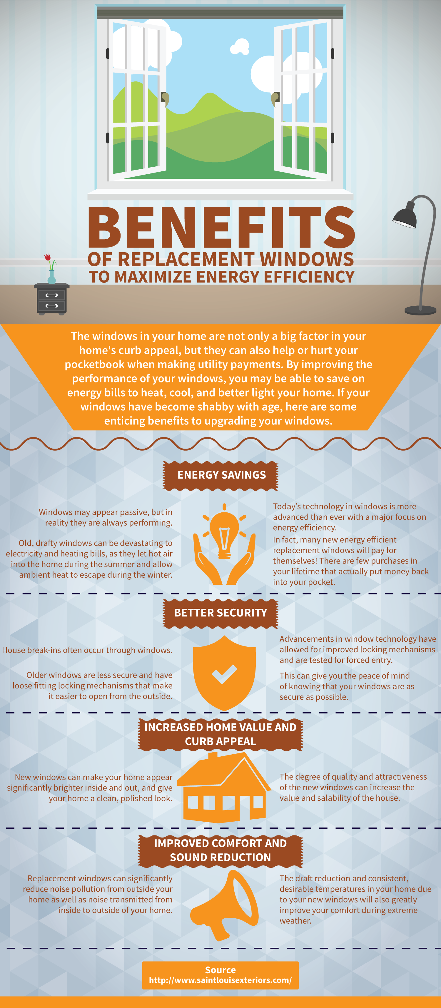 Benefits of Replacement Windows Infographic