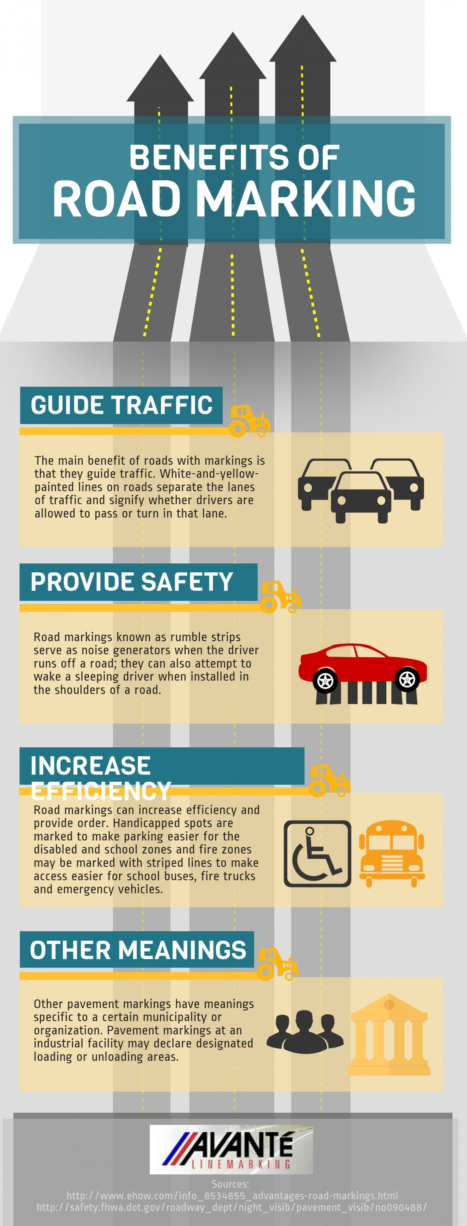Benefits of Road Markings Infographic