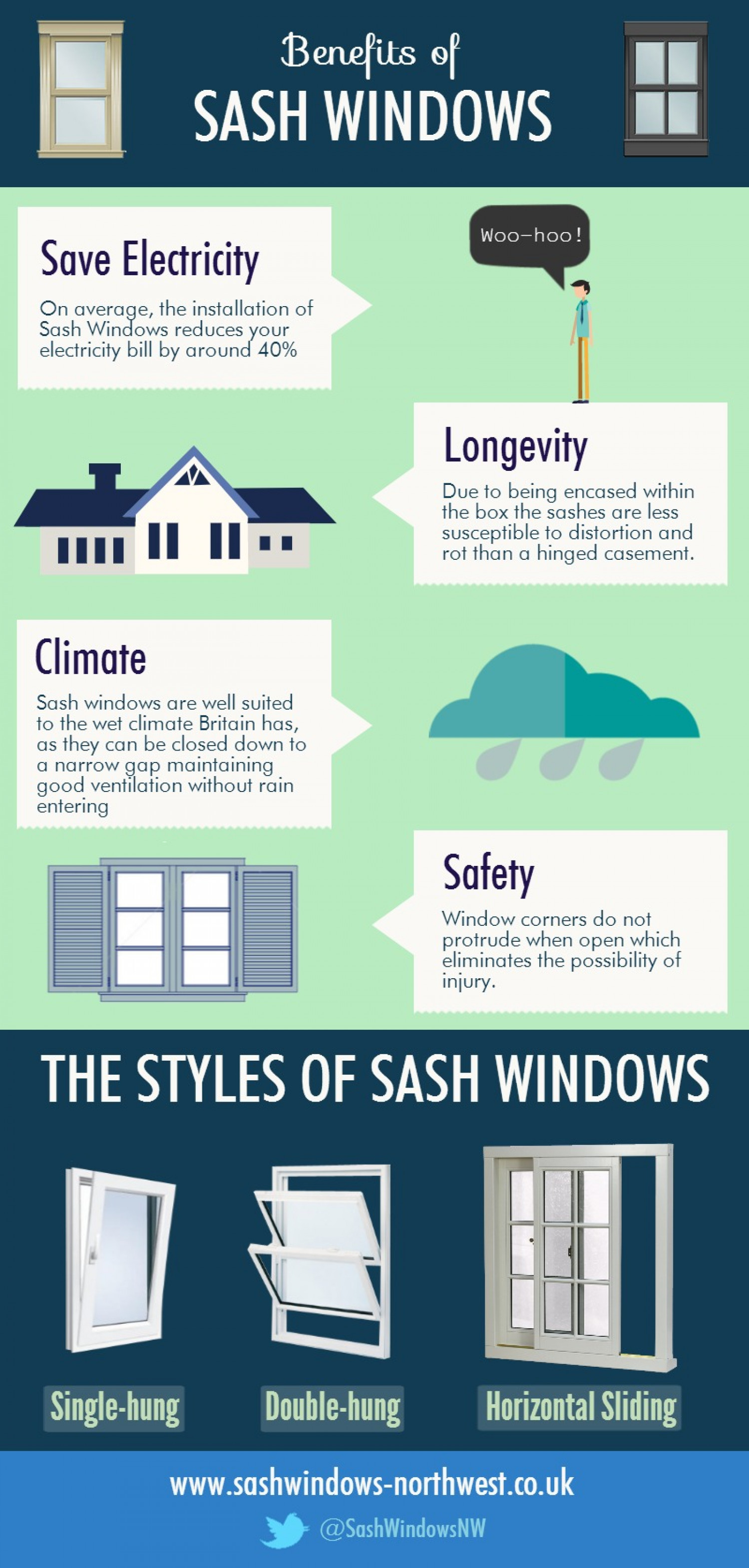 Benefits of Sash Windows Infographic