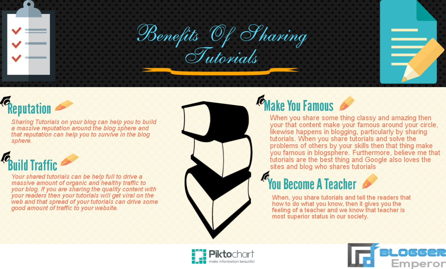 Benefits Of Sharing Tutorials Infographic