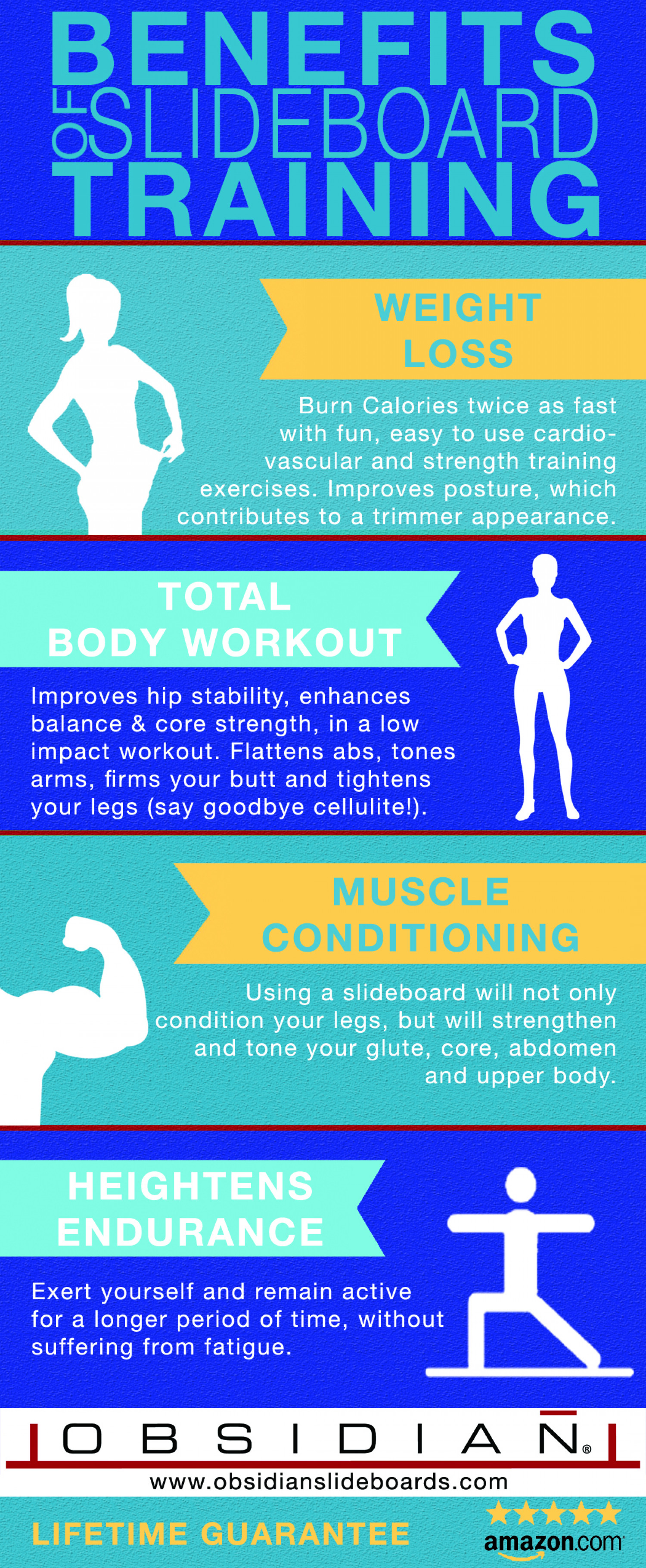 Benefits of Slide Board Training Infographic
