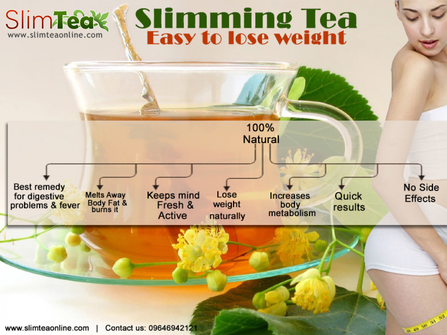 Benefits Of Slimming Tea Intake Infographic