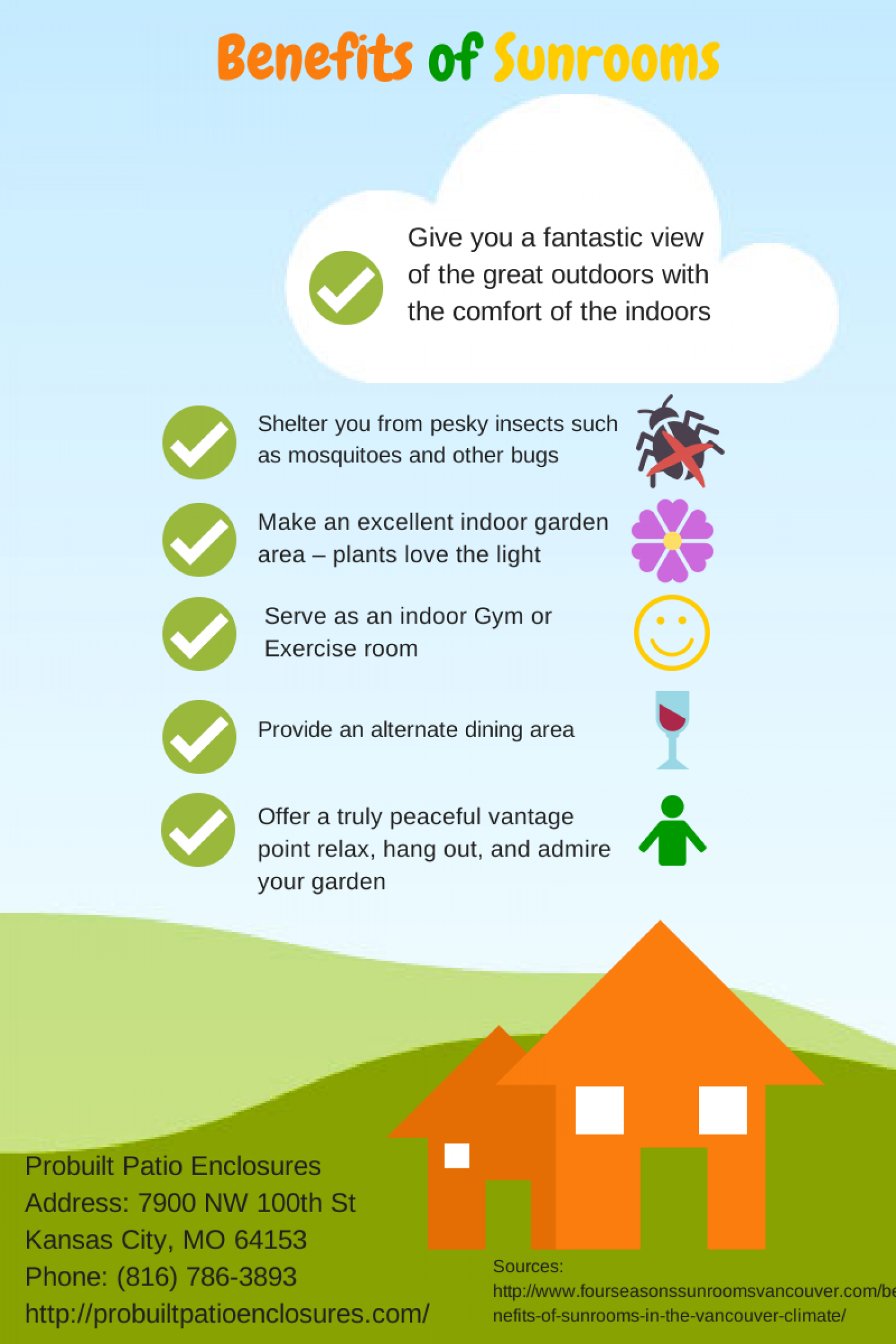 Benefits of Sunrooms Infographic