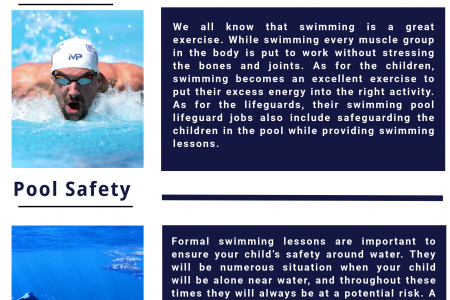 Benefits Of Swimming Infographic