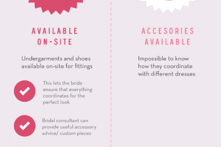 Benefits of the Bridal Boutique Experience Infographic