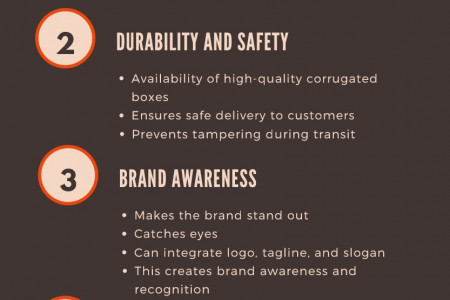 Benefits of Using Custom Packaging Boxes Infographic