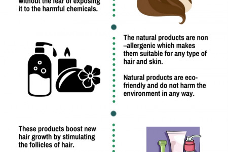 Benefits of Using Natural Hair Care Products Infographic