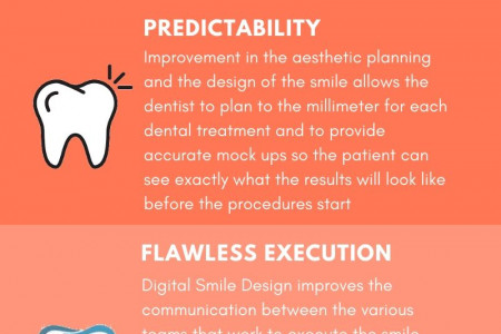 Benefits of using the Digital Smile Design system Infographic