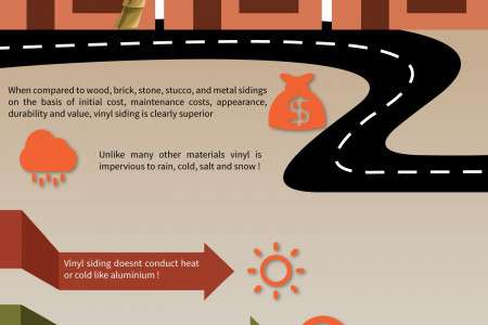 Benefits of Vinyl Siding Infographic