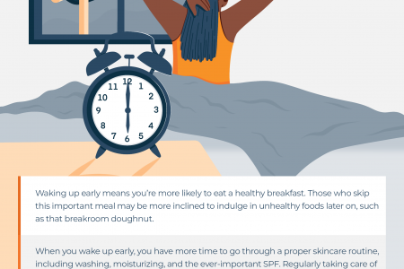 Benefits of Waking Up Early Infographic