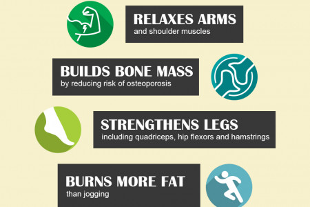 Benefits of walking regularly Infographic