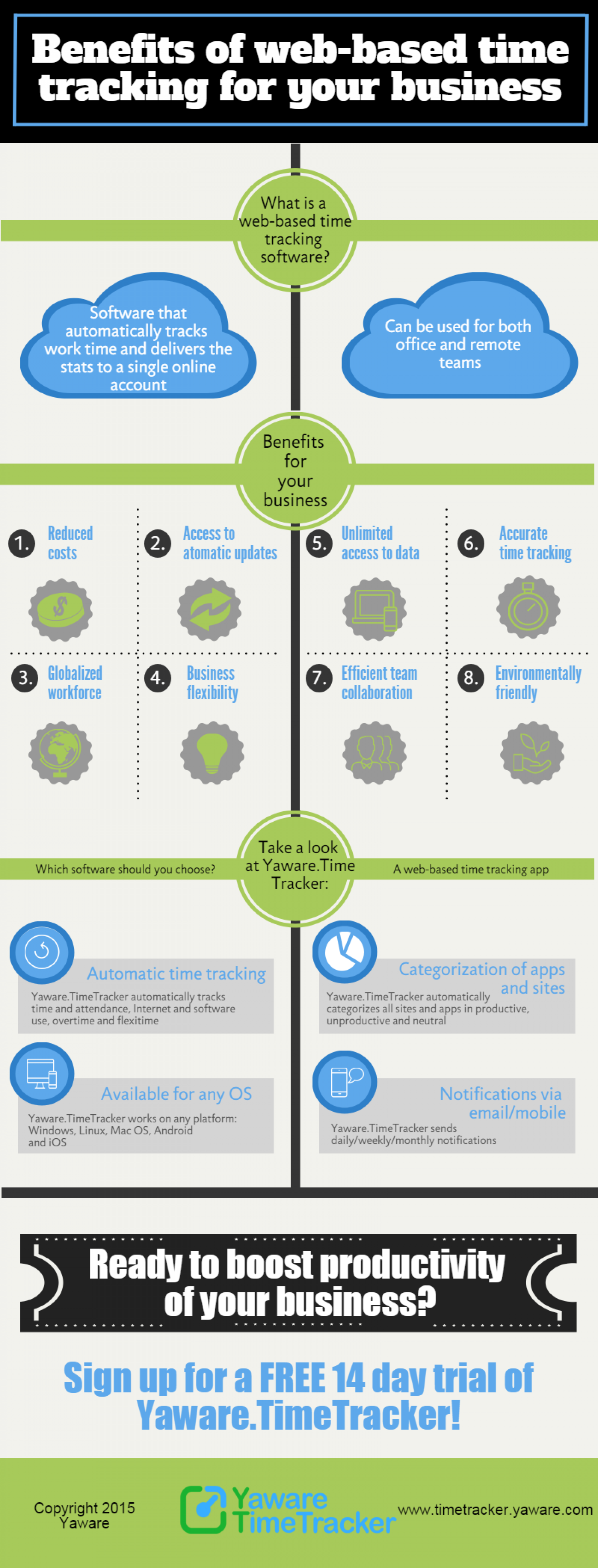 Benefits of web-based time tracking for your business Infographic