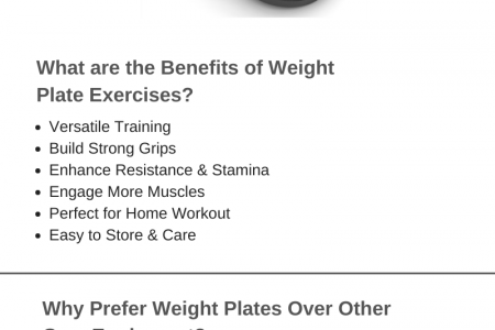 Benefits of Weight Plate Exercises In Gym Infographic