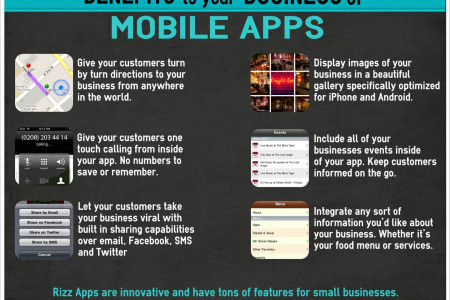 Benefits to business of mobile apps Infographic