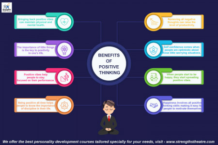 Benefits-of-positive-thinking-for-an-optimistic-future  Infographic