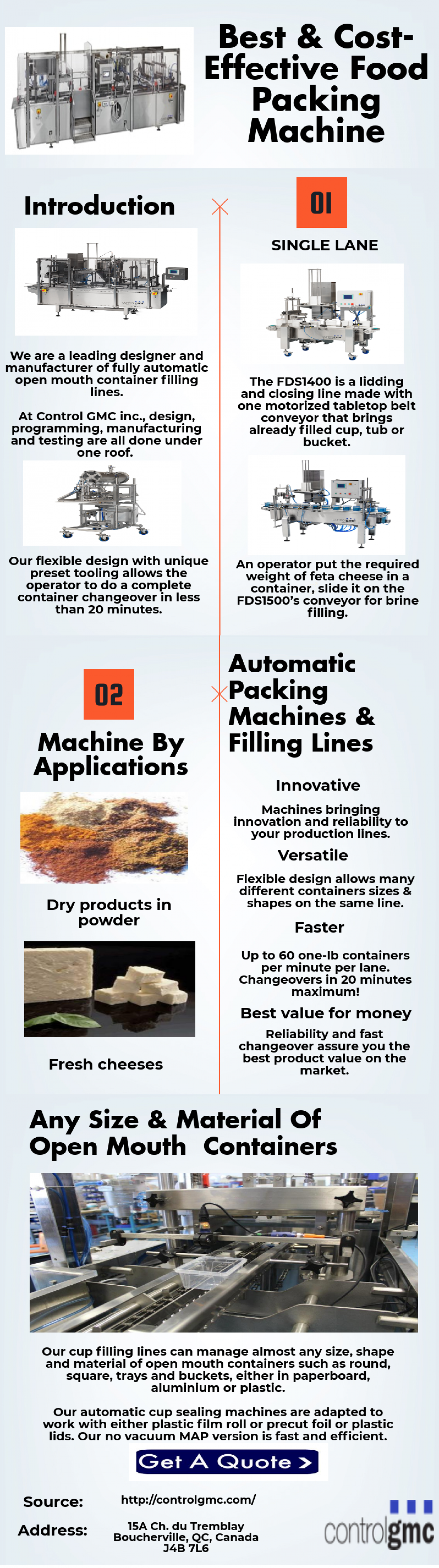 Best & Cost-Effective Food Packing Machine Infographic