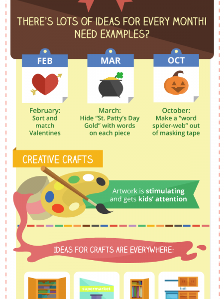 Best Activities for Speech and Hearing Therapy Infographic
