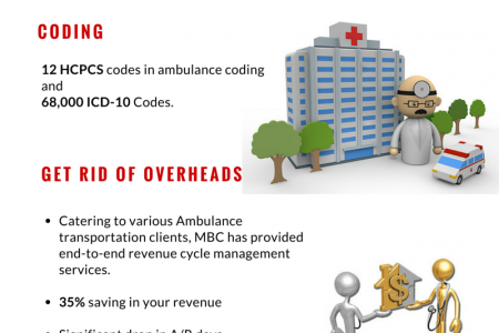 Best Ambulance Billing Services Infographic