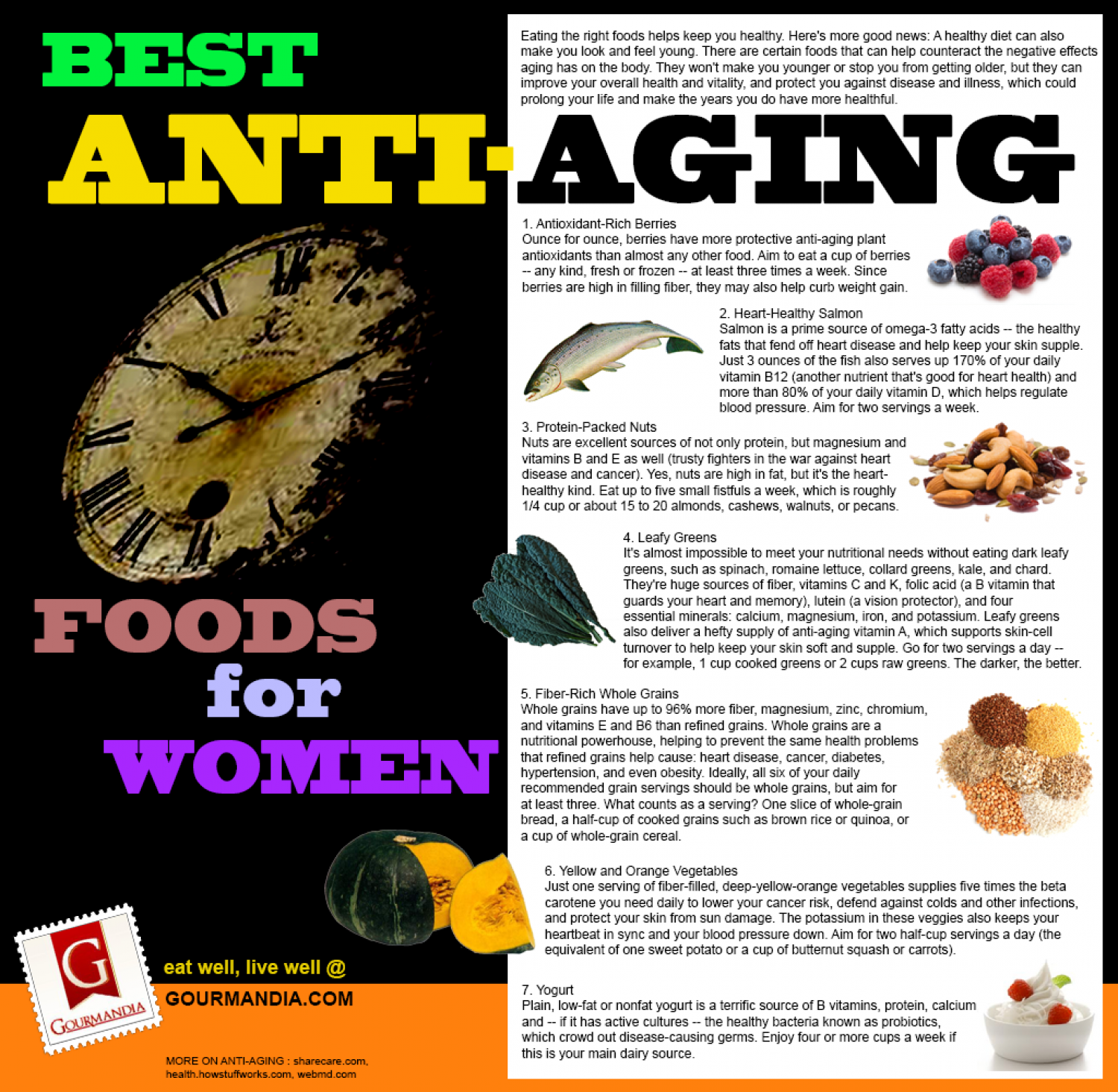 Best Anti-aging Foods for Women Infographic