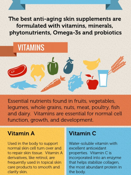 What are the best anti aging supplements? Infographic