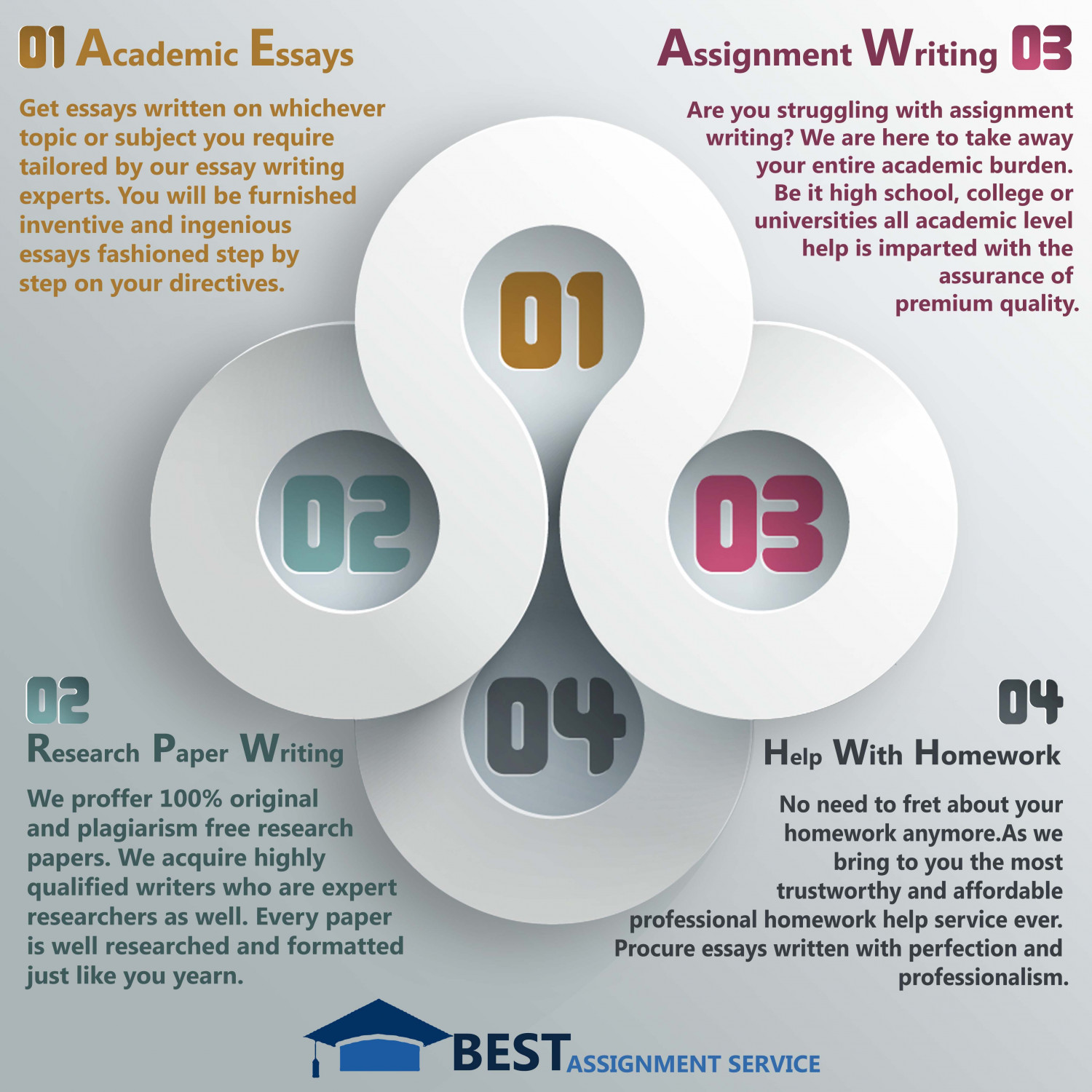 best assignment service ly best assignment service infographic