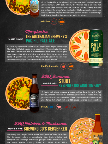 Best Australian Craft Beer To Drink With Pizza Infographic