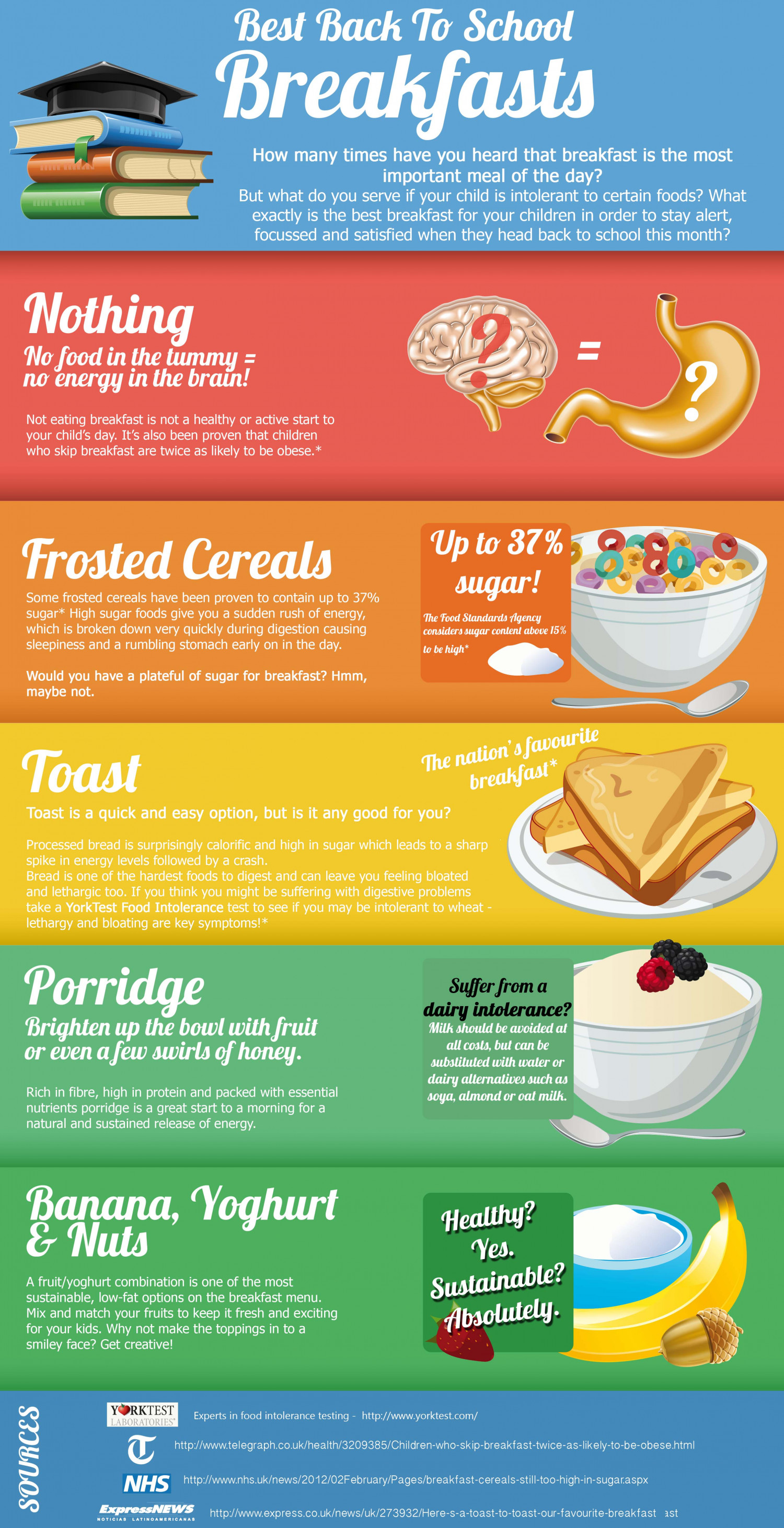 Best Back to School Breakfasts Infographic