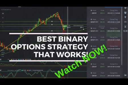Best Binary Option Strategy for 5 Minute binary options Infographic
