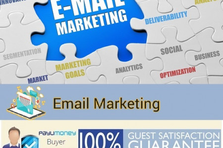 Best Bulk email service Infographic