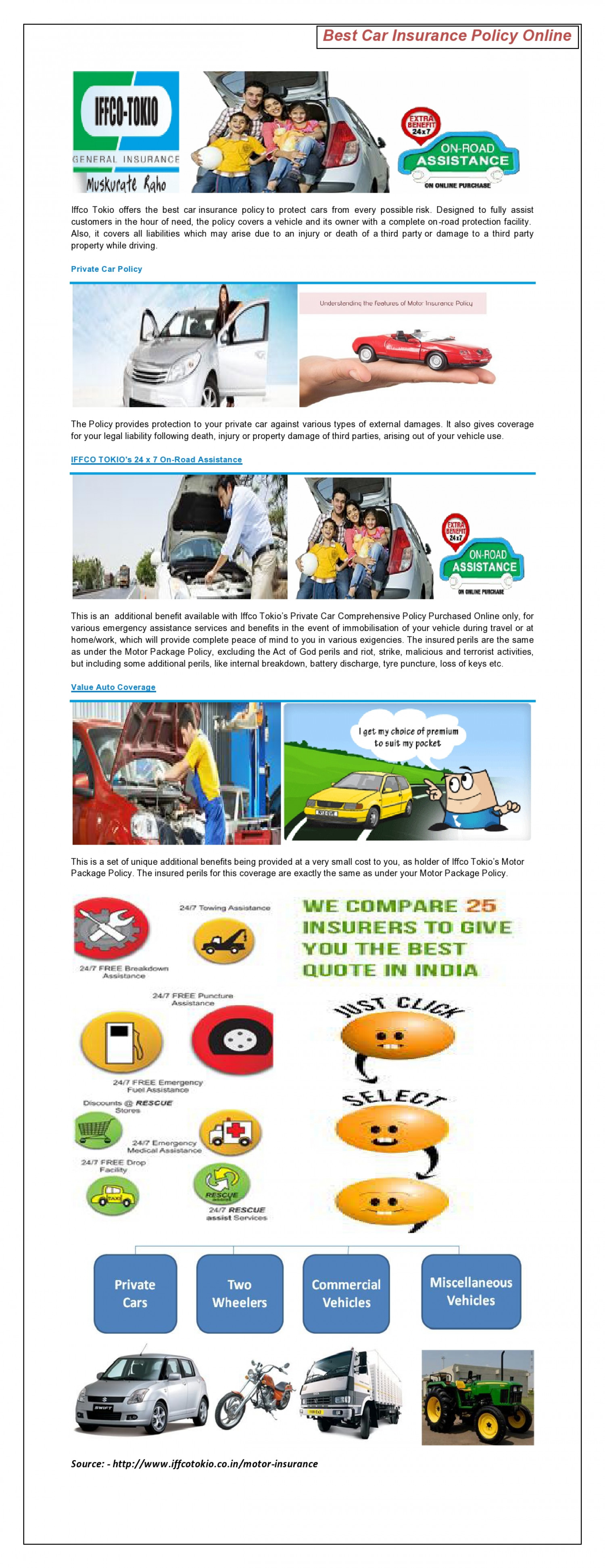 Best Car Insurance Policy Online Infographic