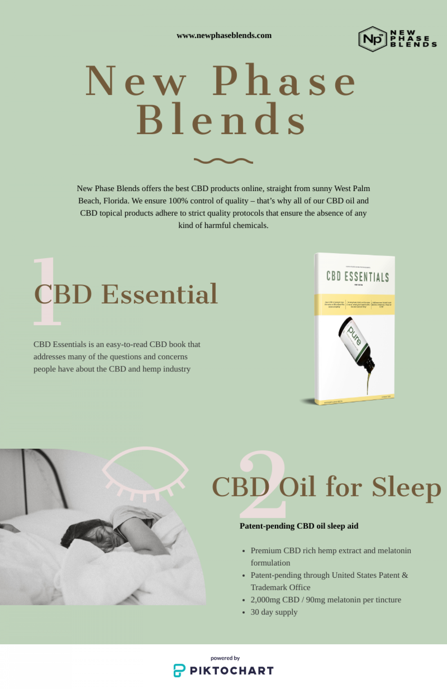 Best CBD Products Essential eBook Infographic