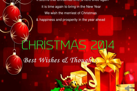 Best Christmas Wishes & Thoughts Infographic