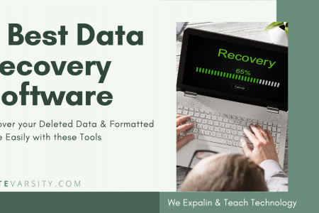 Best data recovery software - Easily recover permanently deleted data Infographic