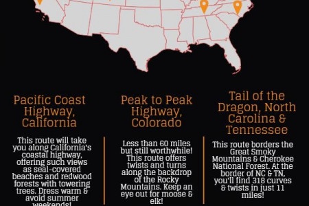 Best Destinations for Harley Road Trip  Infographic