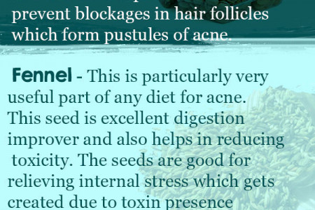 Best Diet for Acne Prevention Infographic, Foods to Prevent Breakouts Infographic