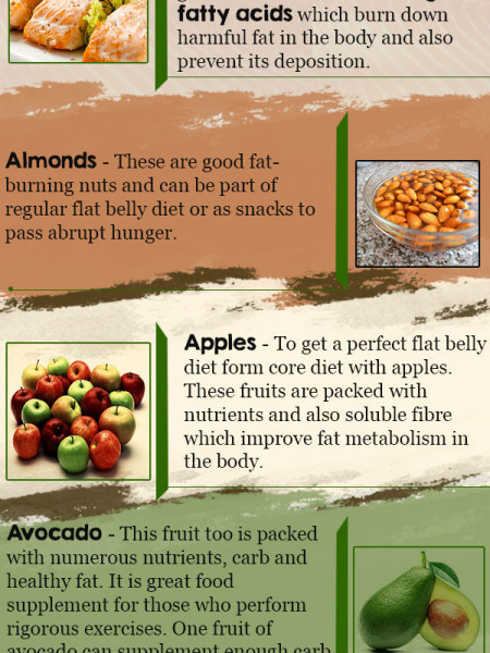 Best Diet for Flat Belly Infographic, Lose Stomach Fat Fast Infographic