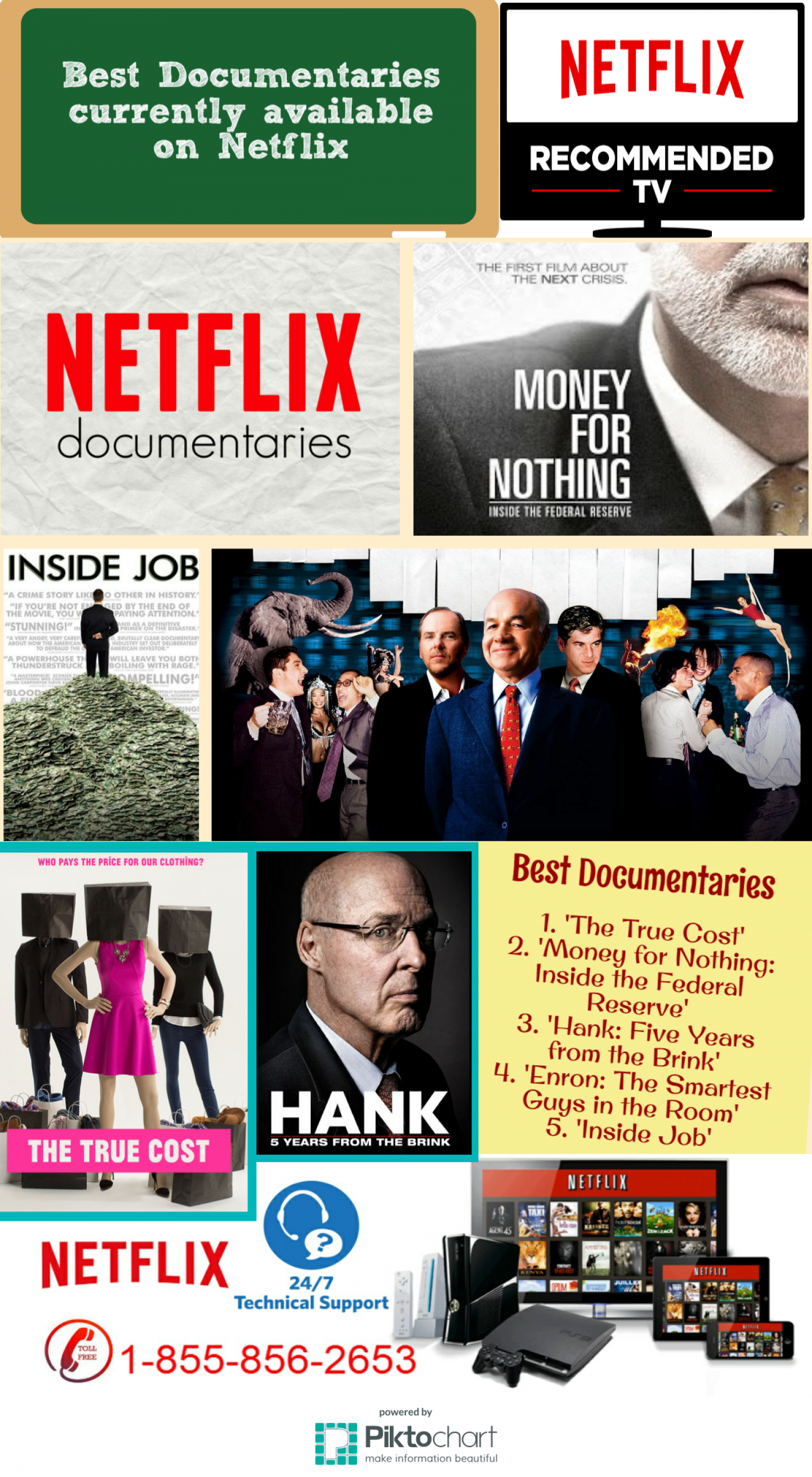 Best documentaries about money on Netflix Call 1855-856-2653 Infographic