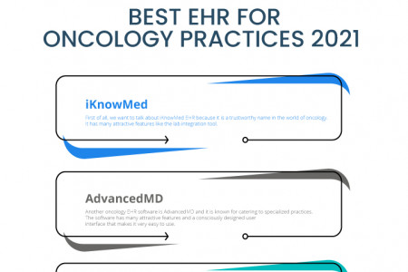 Best EHR For Oncology Practice Infographic