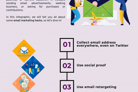 Best Email Marketing Hacks To Boost Your Business Infographic
