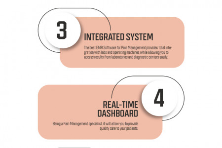 Best EMR for Pain Management In 2021 Infographic