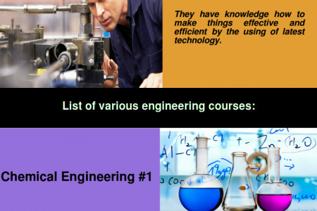 Best Engineering Courses In Toronto For Career Making Infographic