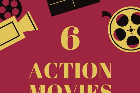 Best Ever Action Movies in Hollywood History Infographic