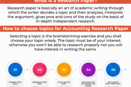 Best Ever Topic for Accounting Research Paper Infographic