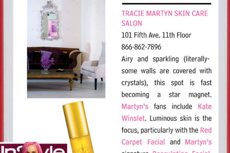 Best Facial NYC You Will Ever Find Infographic