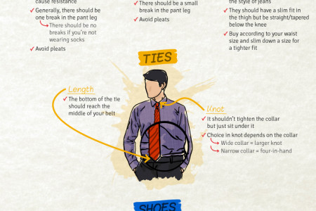 Best Fashion Tips for Men Infographic