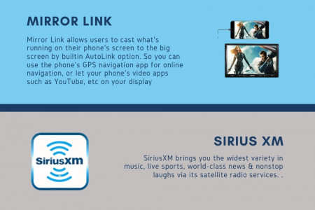 Best Features OF Double DIN Head Units Infographic