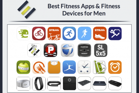 Best Fitness Apps and Fitness Devices for Men Infographic